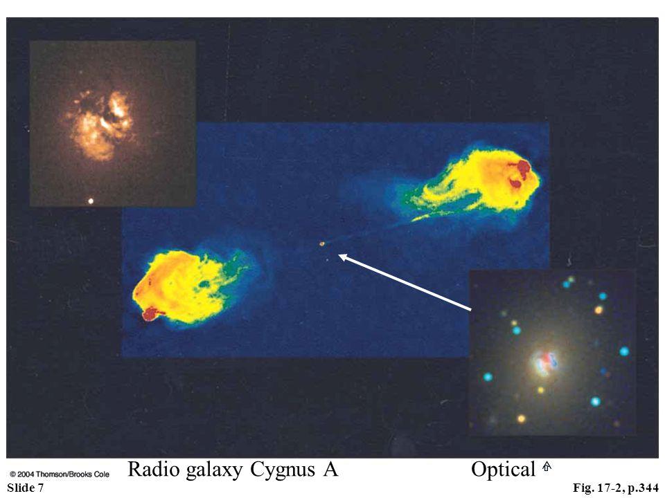 Slide 7Fig. 17-2, p.344 Radio galaxy Cygnus AOptical ^