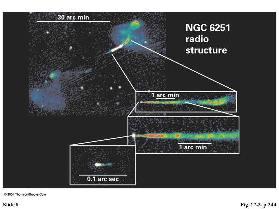 Slide 9Fig. 17-4a, p.344 Centaurus An elliptical galaxy-strong radio source