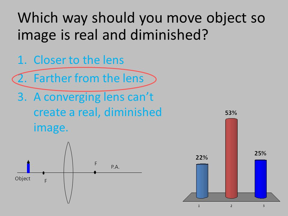 ImageObject Image Object Image 3 Cases for Converging Lenses This could be used as a projector.