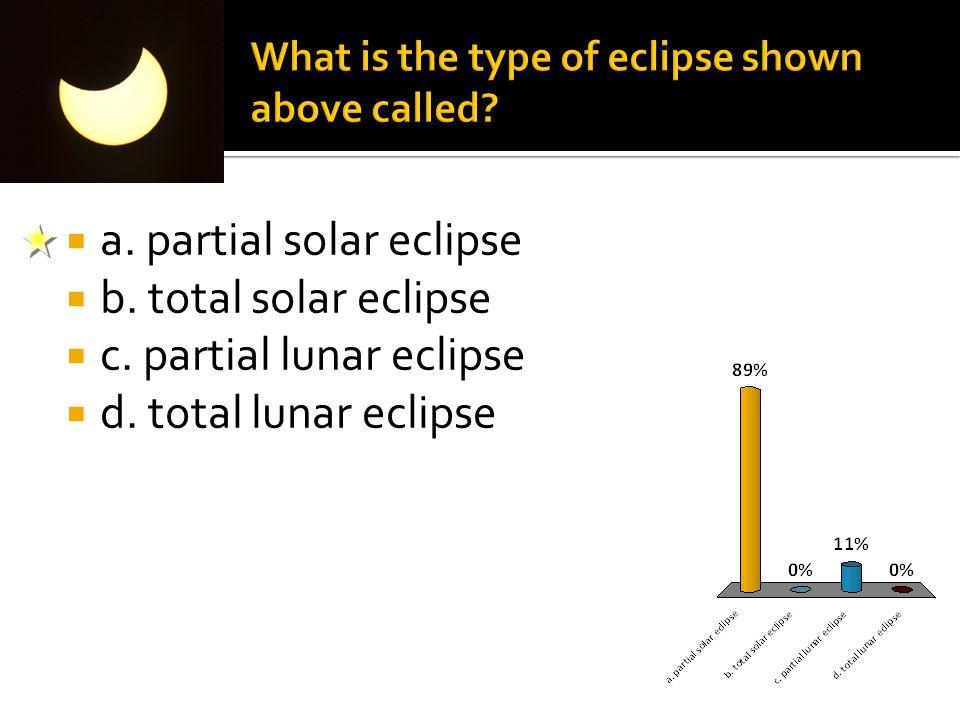  a. partial solar eclipse  b. total solar eclipse  c.