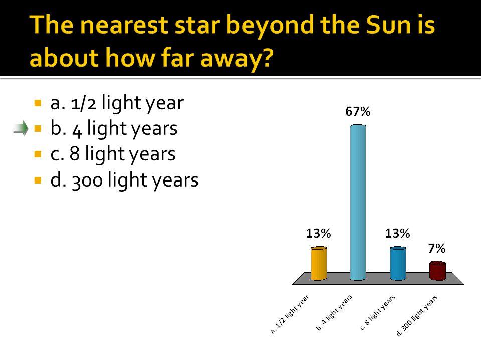  a. 1/2 light year  b. 4 light years  c. 8 light years  d. 300 light years