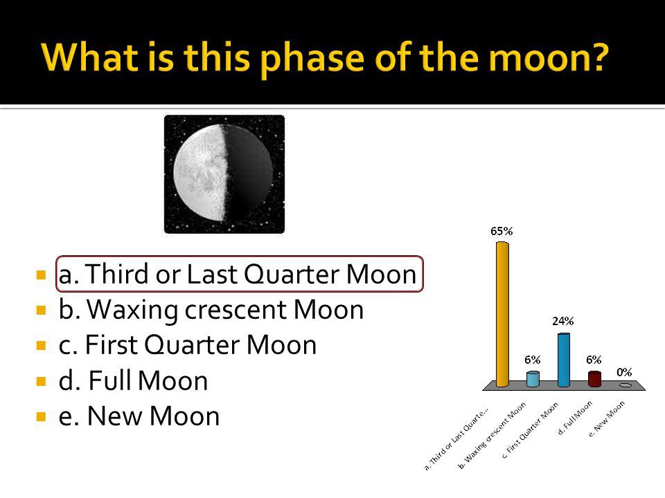  a. Third or Last Quarter Moon  b. Waxing crescent Moon  c.