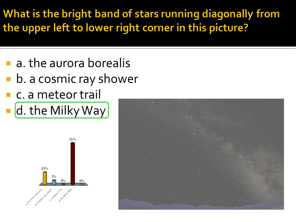  a. the aurora borealis  b. a cosmic ray shower  c. a meteor trail  d. the Milky Way