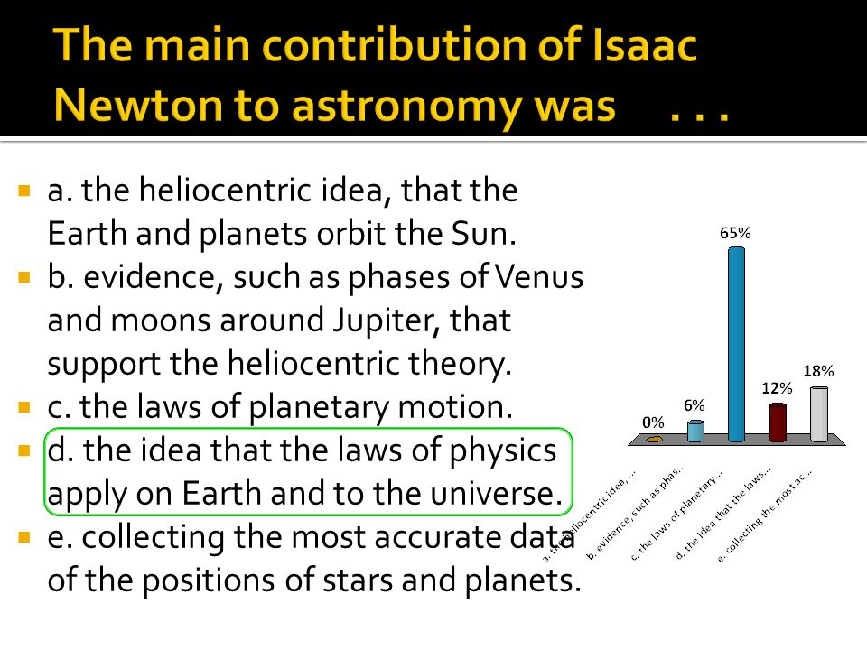  a. the heliocentric idea, that the Earth and planets orbit the Sun.