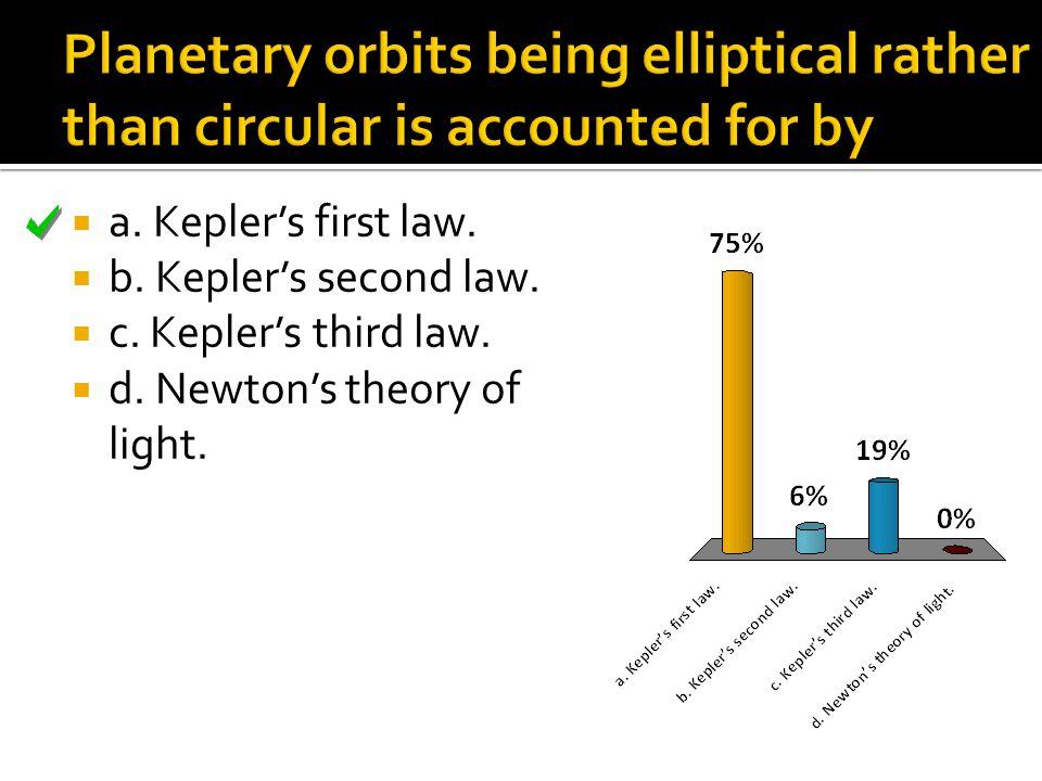  a. Kepler's first law.  b. Kepler's second law.
