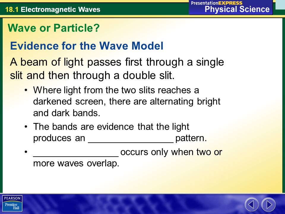 18.1 Electromagnetic Waves Evidence for the Wave Model A beam of light passes first through a single slit and then through a double slit.