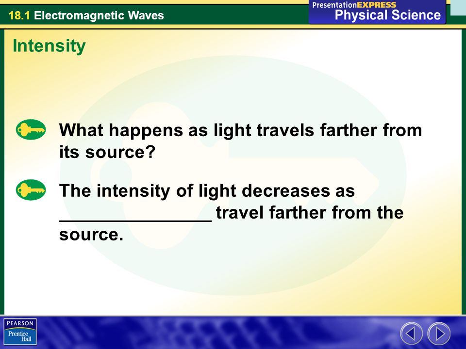 18.1 Electromagnetic Waves What happens as light travels farther from its source.
