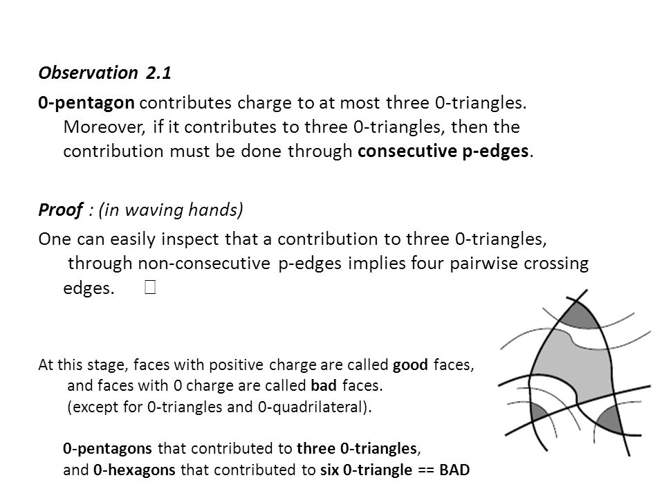 Observation 2.1 0-pentagon contributes charge to at most three 0-triangles. Moreover, if it contributes to three 0-triangles, then the contribution mu
