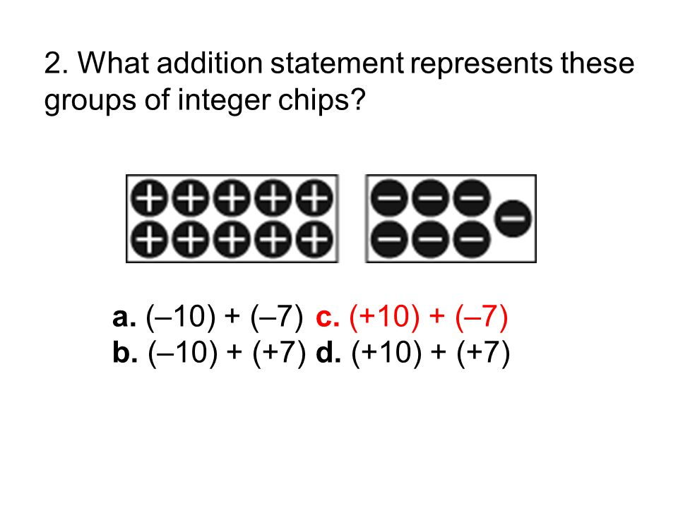 2. What addition statement represents these groups of integer chips.