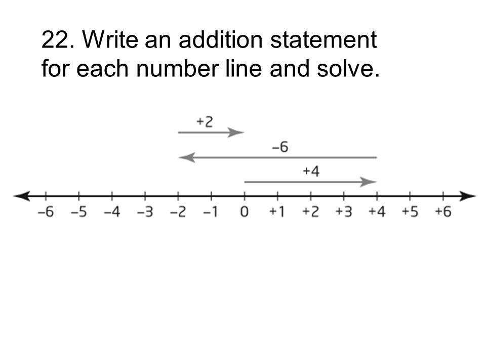 22. Write an addition statement for each number line and solve.