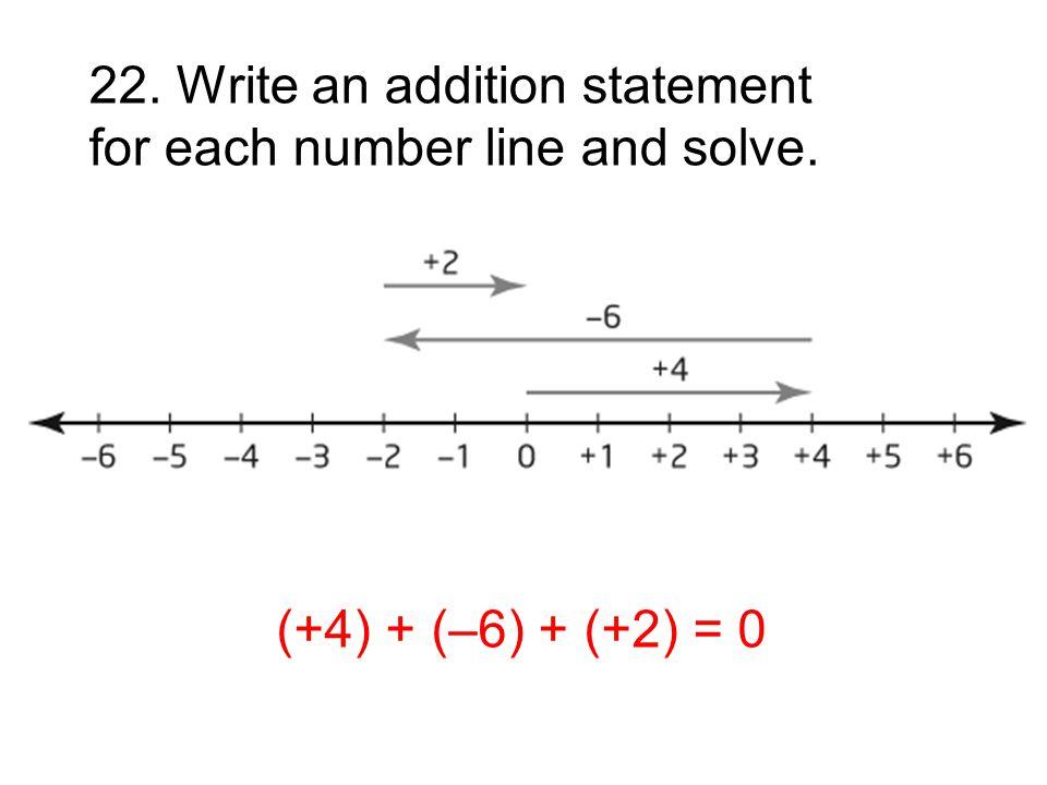 (+4) + (–6) + (+2) = 0