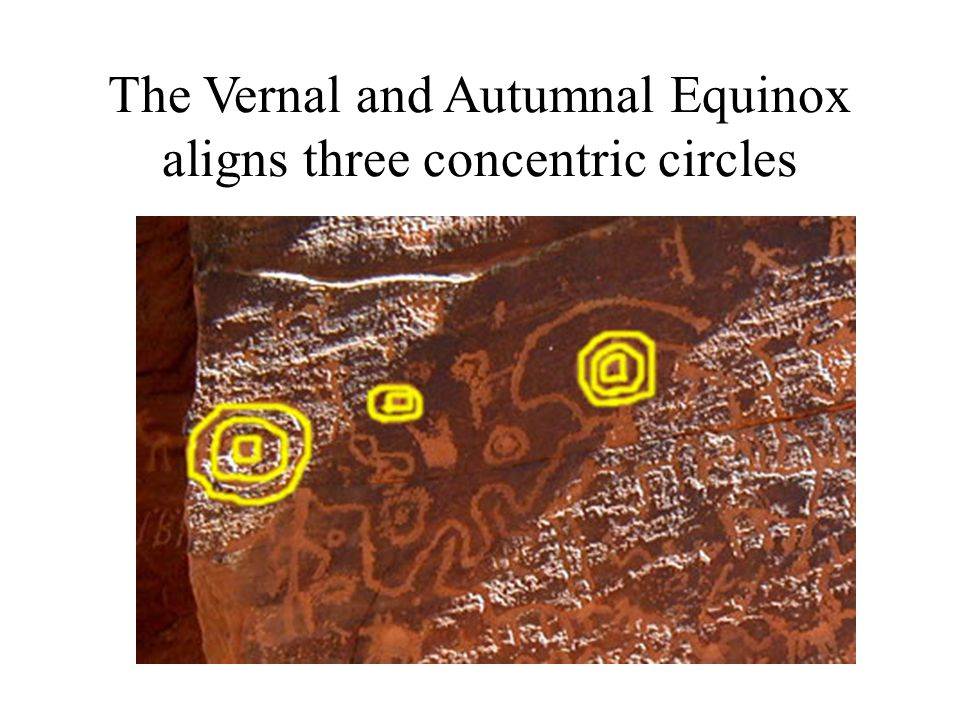 The Vernal and Autumnal Equinox aligns three concentric circles