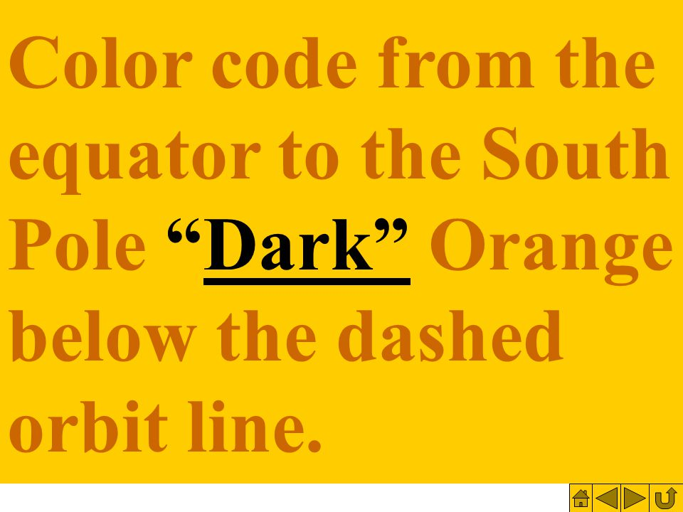 Color code from the equator to the South Pole Dark Orange below the dashed orbit line.