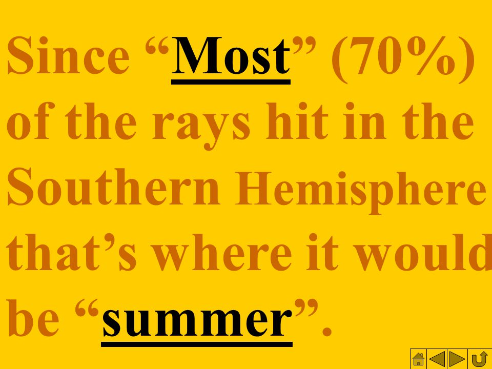 Since Most (70%) of the rays hit in the Southern Hemisphere that's where it would be summer .