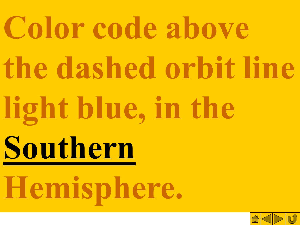 Color code above the dashed orbit line light blue, in the Southern Hemisphere.