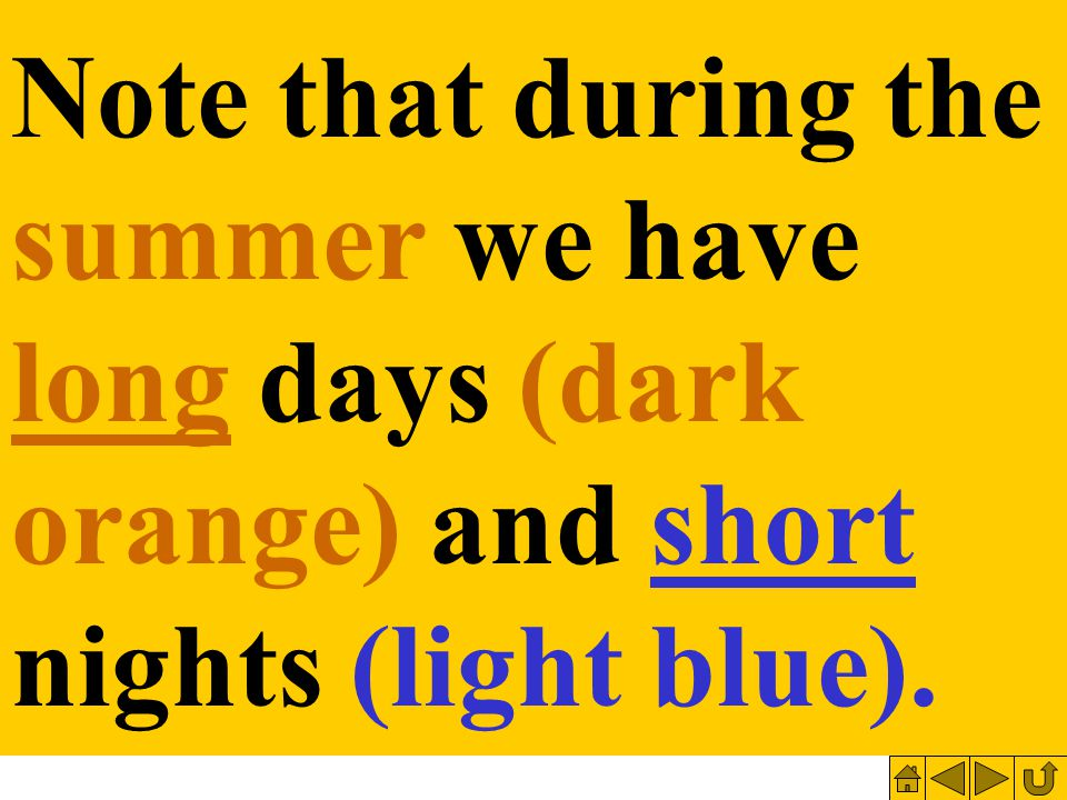 Note that during the summer we have long days (dark orange) and short nights (light blue).