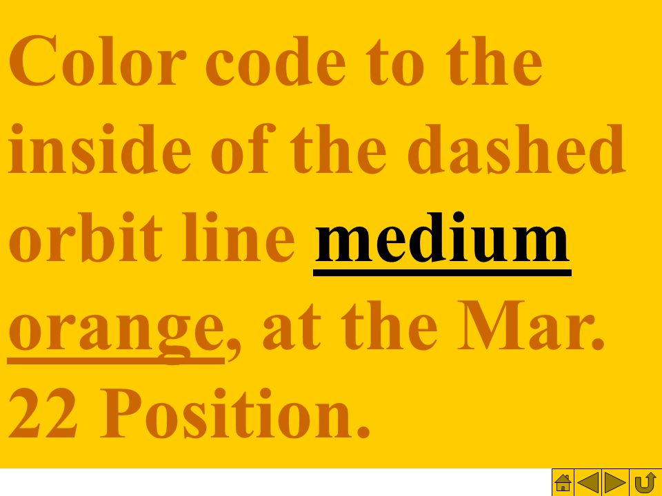 Color code to the inside of the dashed orbit line medium orange, at the Mar. 22 Position.