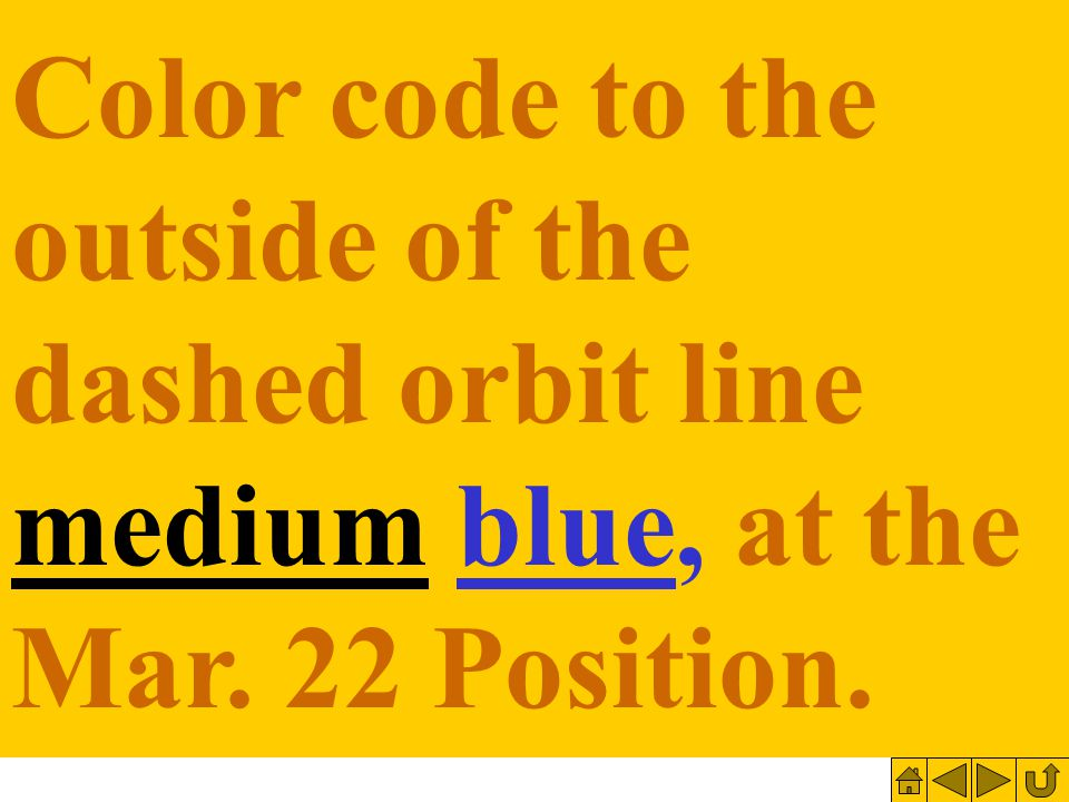 Color code to the outside of the dashed orbit line medium blue, at the Mar. 22 Position.