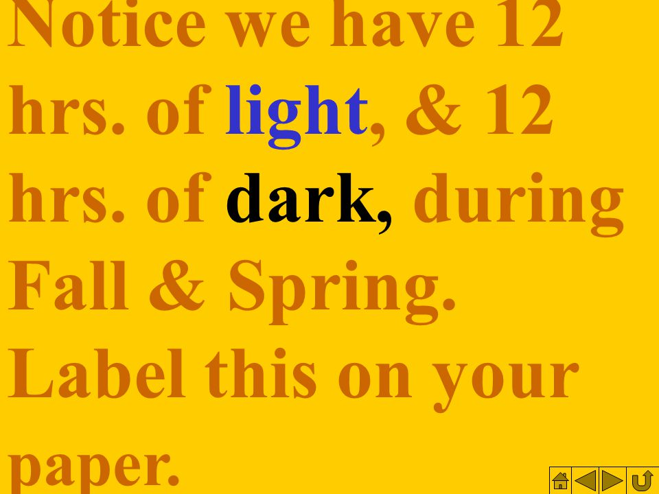 Notice we have 12 hrs. of light, & 12 hrs. of dark, during Fall & Spring. Label this on your paper.