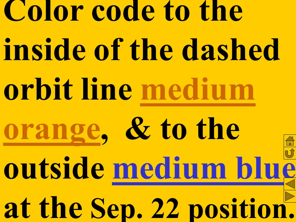 Color code to the inside of the dashed orbit line medium orange, & to the outside medium blue, at the Sep.