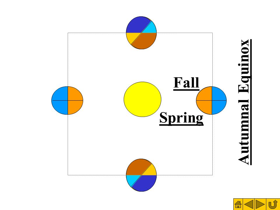 Fall Spring Autumnal Equinox