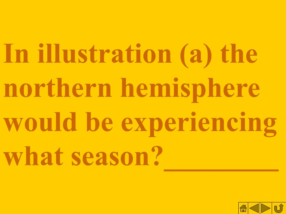 In illustration (a) the northern hemisphere would be experiencing what season ________