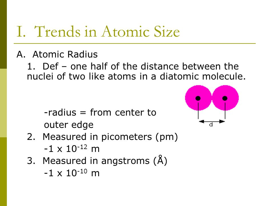The Big Idea…  Nuclear Charge – the effect protons of an atom have on its size and shape.