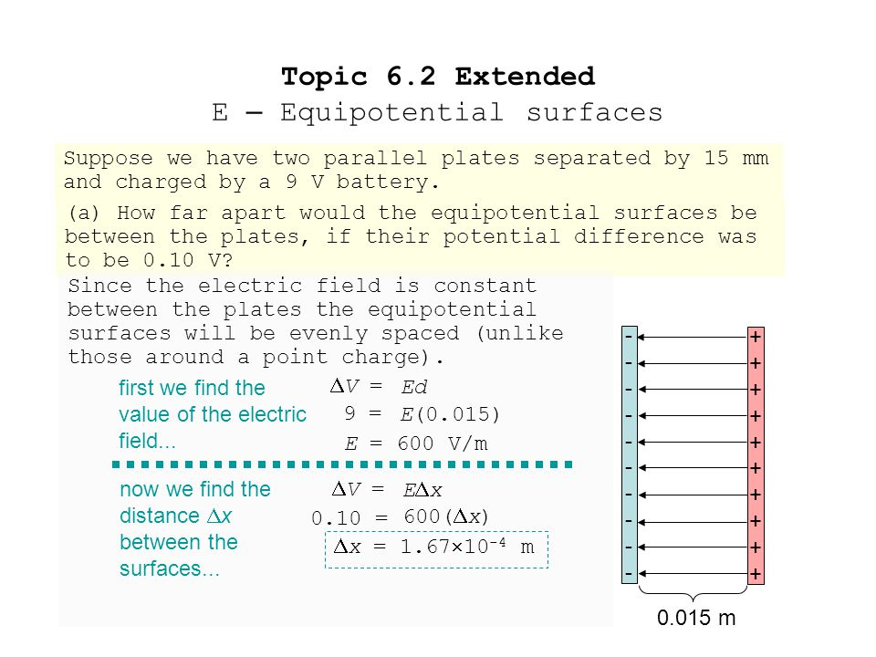 Topic 6.2 Extended E – Equipotential surfaces  The negative point charge acts as a planet, setting up equipotential surfaces in the same way:  And the contour lines about a negative point charge will look like this: T or F: The electric field vector E is perpendicular to every point on the equipotential surface.