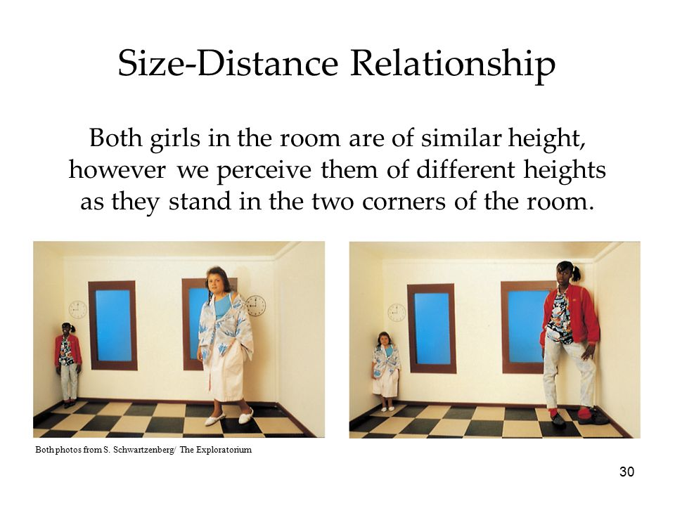 30 Size-Distance Relationship Both girls in the room are of similar height, however we perceive them of different heights as they stand in the two cor