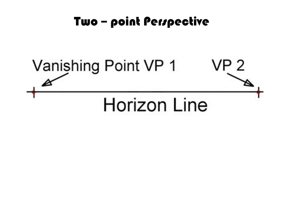 Two – point Perspective