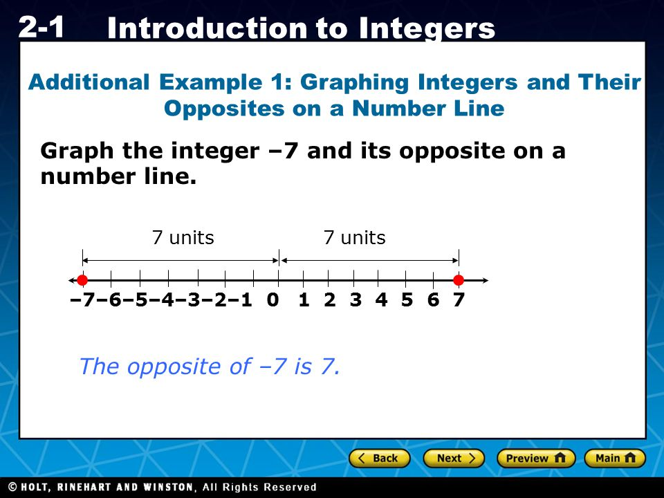 Holt CA Course 1 2-1 Introduction to Integers Graph the integer –7 and its opposite on a number line. Additional Example 1: Graphing Integers and Thei