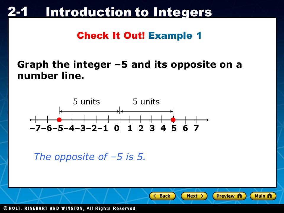 Holt CA Course 1 2-1 Introduction to Integers Graph the integer –5 and its opposite on a number line. Check It Out! Example 1 The opposite of –5 is 5.
