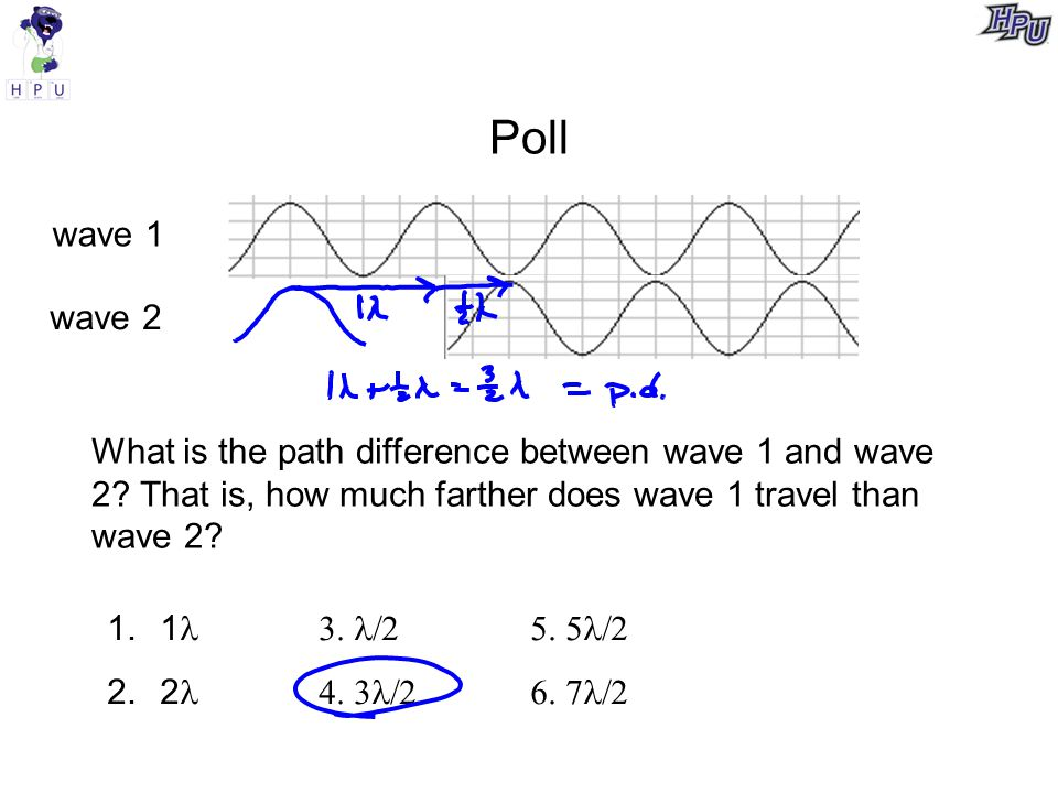 Poll wave 1 wave 2 What is the path difference between wave 1 and wave 2.