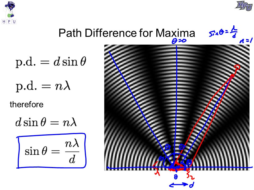 Path Difference for Maxima therefore