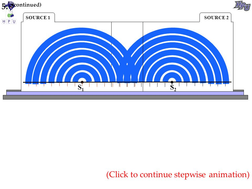 S2S2 SOURCE 2 S1S1 SOURCE 1 (Click to continue stepwise animation) 5. (continued)