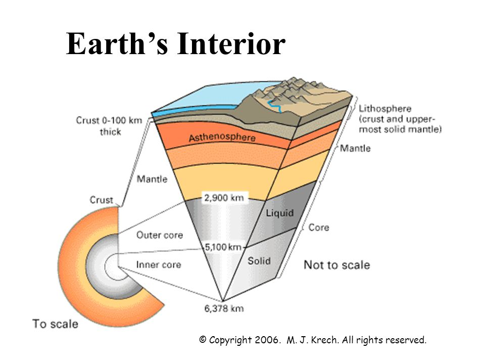 Divergent Boundary - Continental http://www.geology.com