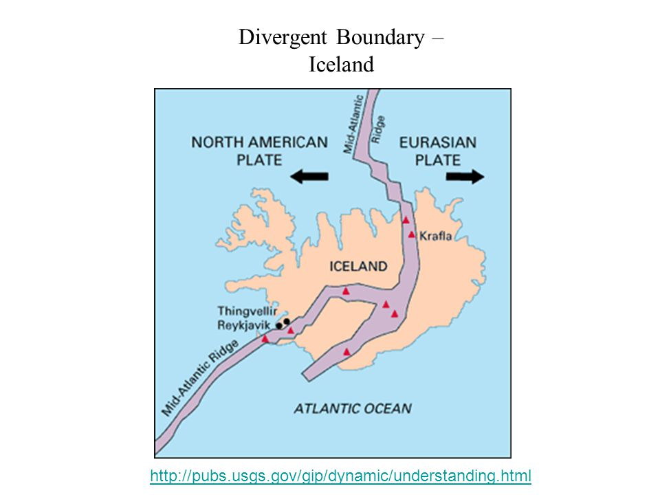 Divergent Boundary – Iceland http://pubs.usgs.gov/gip/dynamic/understanding.html