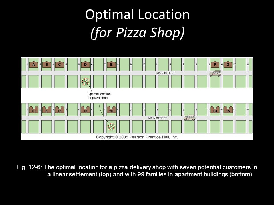 Optimal Location (for Pizza Shop) Fig.