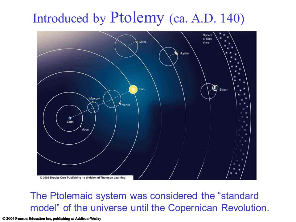 "Introduced by Ptolemy (ca. A.D. 140) The Ptolemaic system was considered the ""standard model"" of the universe until the Copernican Revolution."