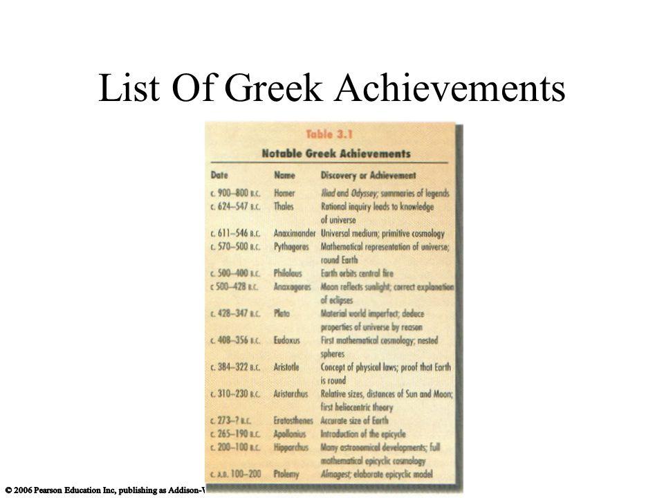List Of Greek Achievements