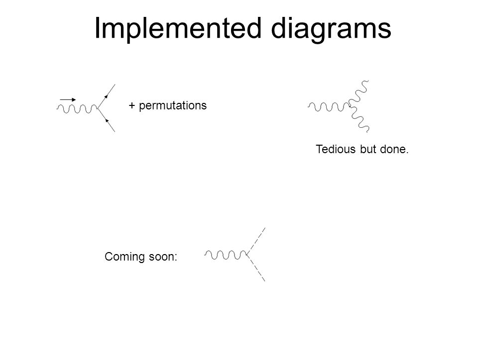 Implemented diagrams + permutations Coming soon: Tedious but done.
