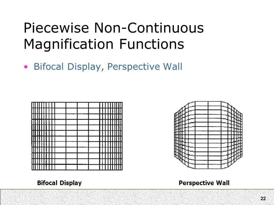 22 Piecewise Non-Continuous Magnification Functions Bifocal Display, Perspective Wall Bifocal DisplayPerspective Wall