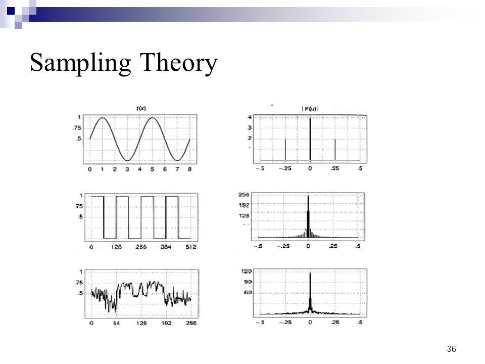 36 Sampling Theory