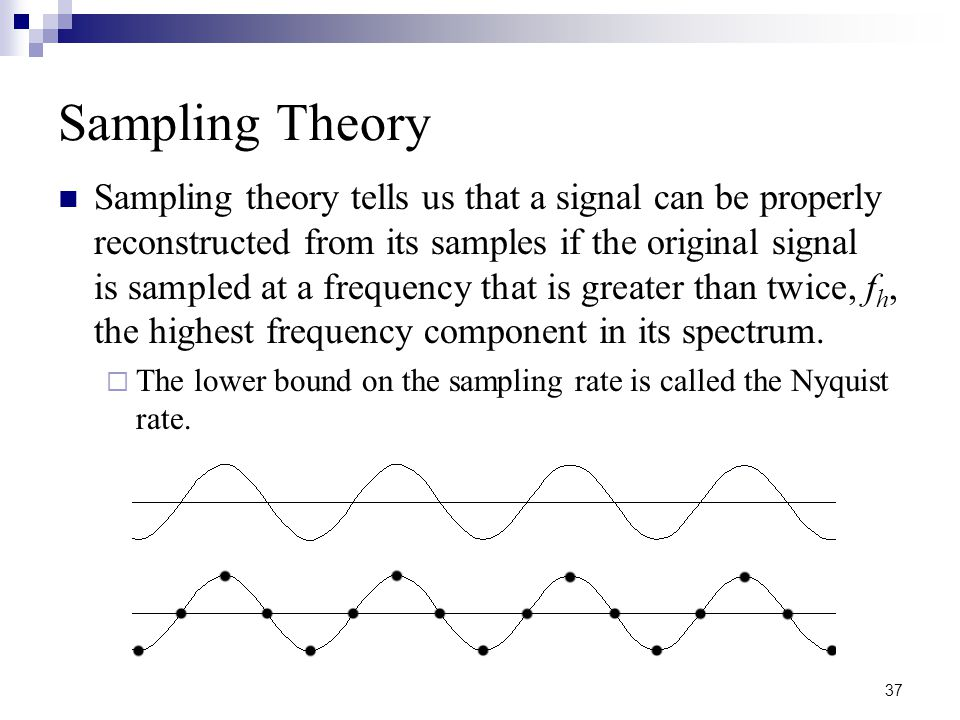 37 Sampling Theory Sampling theory tells us that a signal can be properly reconstructed from its samples if the original signal is sampled at a frequency that is greater than twice, f h, the highest frequency component in its spectrum.