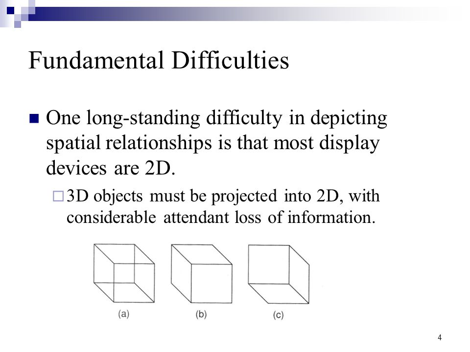 4 Fundamental Difficulties One long-standing difficulty in depicting spatial relationships is that most display devices are 2D.