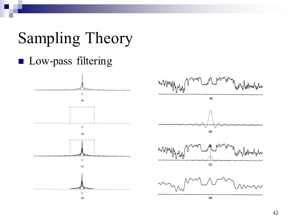 42 Sampling Theory Low-pass filtering