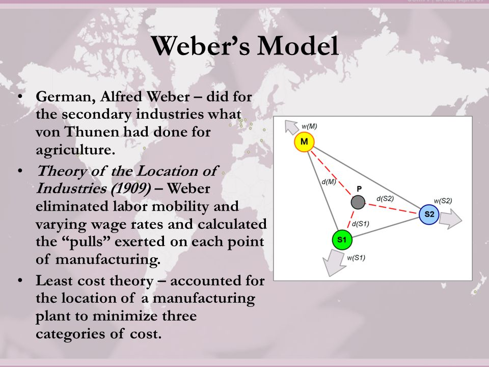 Weber's Model Transportation – first and most important category.