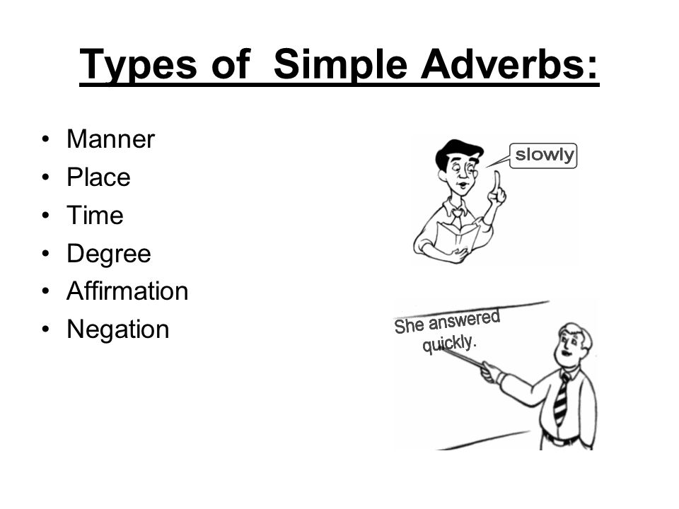 Types of Simple Adverbs: Manner Place Time Degree Affirmation Negation