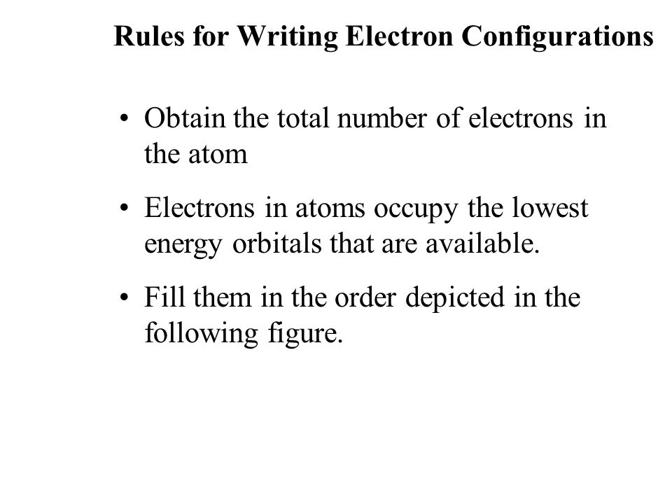 Rules for Writing Electron Configurations Obtain the total number of electrons in the atom Electrons in atoms occupy the lowest energy orbitals that are available.