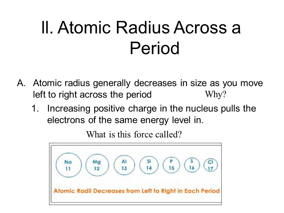 ll. Atomic Radius Across a Period A. Atomic radius generally decreases in size as you move left to right across the period 1. Increasing positive char